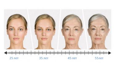 Старение кожи лица: факторы, запускающие процесс увядания