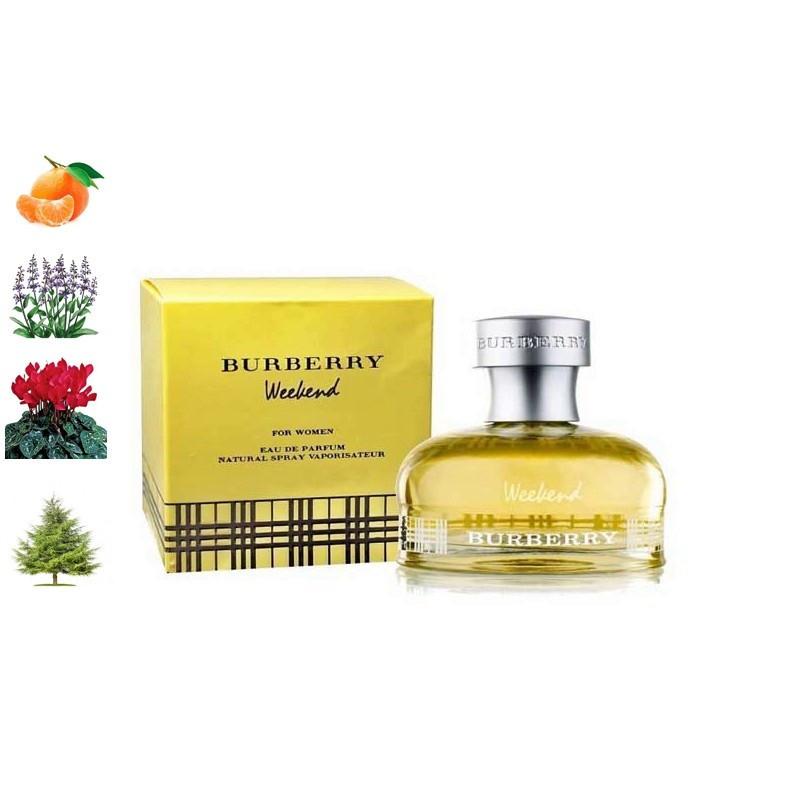 Weekend, Burberry парфумерна композиція