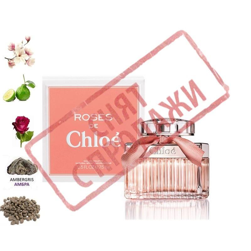 Roses de Chloé, Chloe парфюмерная композиция