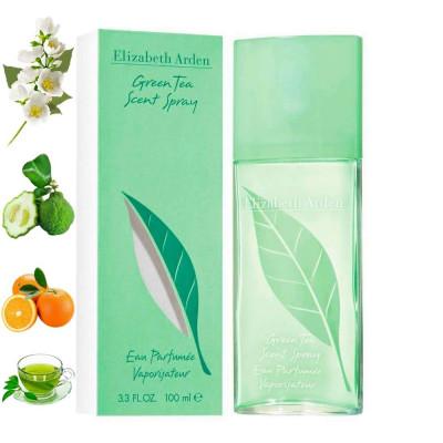 Green Tea, Elizabeth Arden парфюмерная композиция