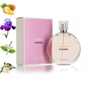 Chance, Chanel парфюмерная композиция
