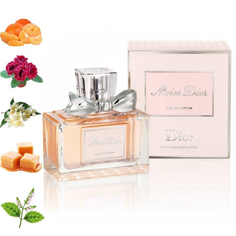 Miss Dior Cherie, Dior парфюмерная композиция