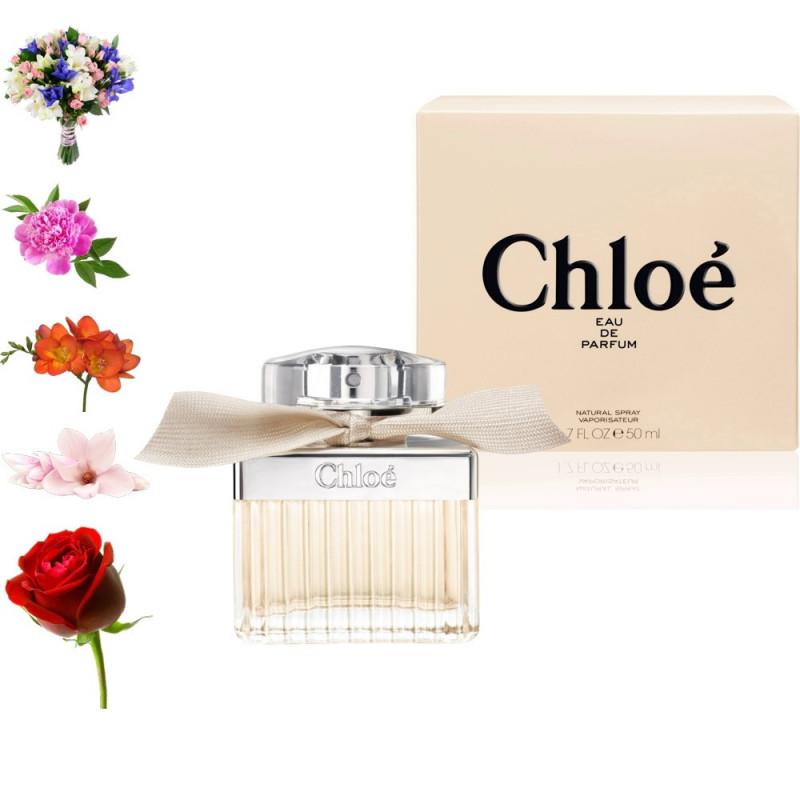Chloé, Chloé парфумерна композиція
