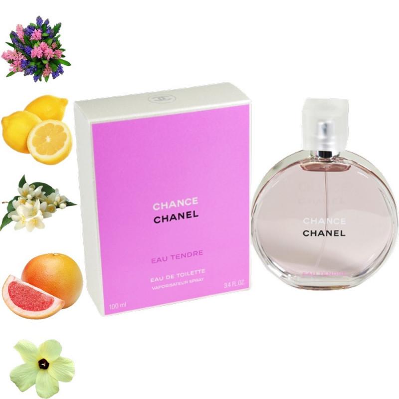 Chance eau tendre, Chanel парфюмерная композиция