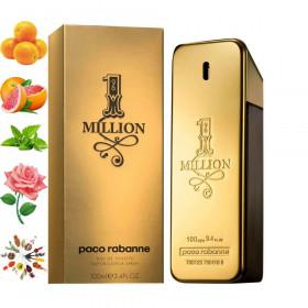 One Million, Paco Rabanne парфюмерная композиция