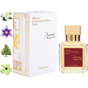 Baccarat Rouge 540, Maison Francis Kurkdjian парфумерна композиція