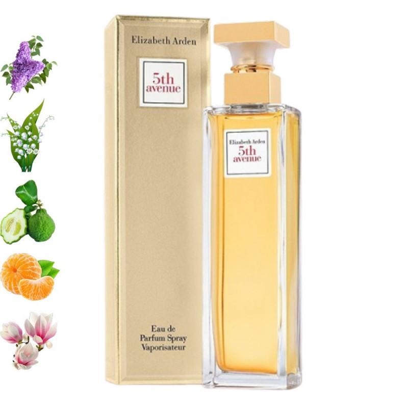 5th Avenue, Elizabeth Arden парфюмерная композиция
