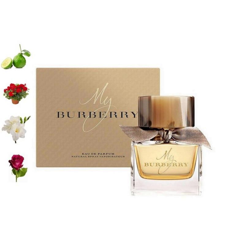 My Burberry, Burberry парфюмерная композиция
